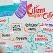 Innovation Day #1: Citizen Centricity Becoming A Service Top Priority